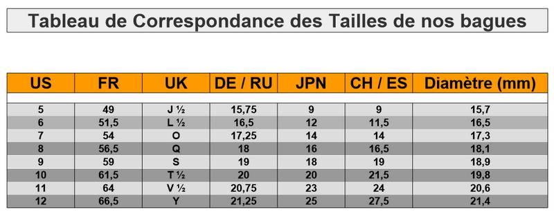 Correspondance-Taille-Bague-Tete-de-Mort